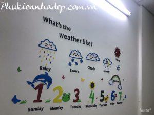 tranh dán tường mica 3d số thời tiết
